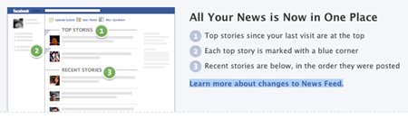 Facebook News Feed Note