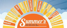 summers cool